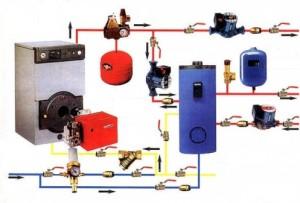Система отопления и горячего водоснабжения